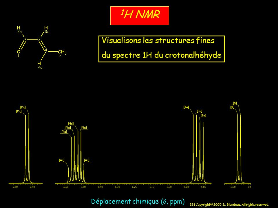 1H NMR Visualisons les structures fines