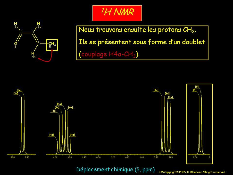 1H NMR Nous trouvons ensuite les protons CH3.