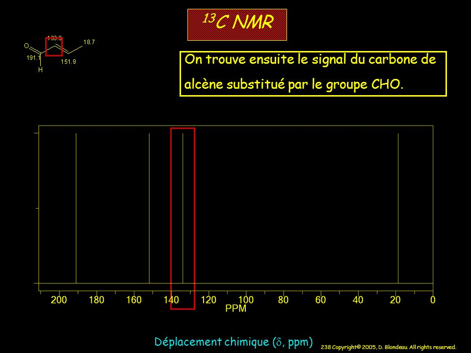 13C NMR On trouve ensuite le signal du carbone de