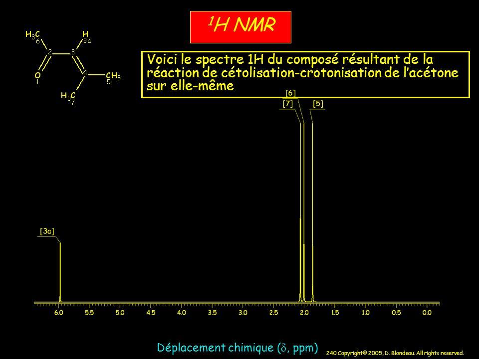 1H NMR Voici le spectre 1H du composé résultant de la réaction de cétolisation-crotonisation de l'acétone sur elle-même.