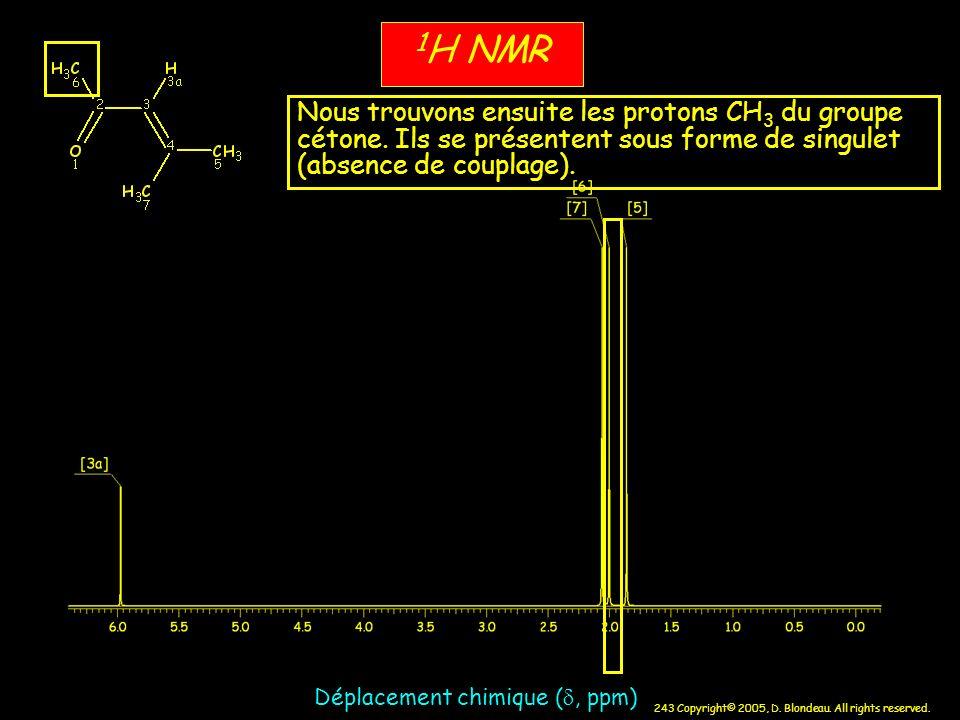 1H NMR Nous trouvons ensuite les protons CH3 du groupe cétone. Ils se présentent sous forme de singulet (absence de couplage).