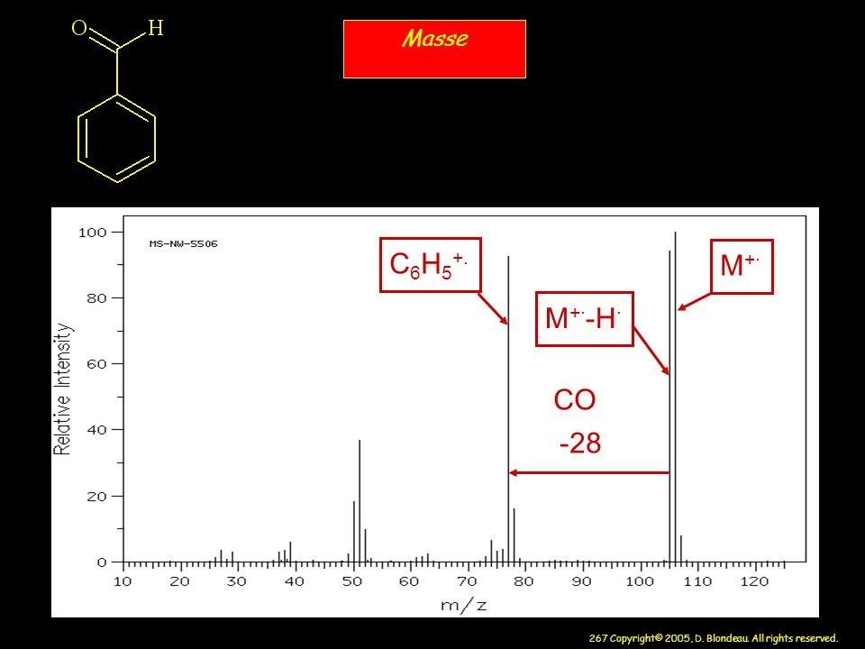 Masse C6H5+. M+. M+.-H. CO -28