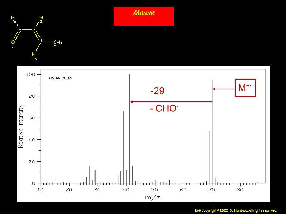 Masse M+. -29 - CHO.