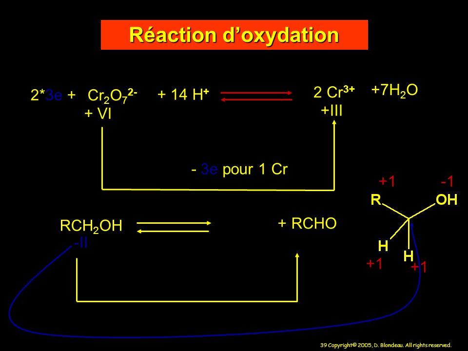 Réaction d'oxydation +7H2O 2*3e + Cr2O72- + 14 H+ 2 Cr3+ +III + VI