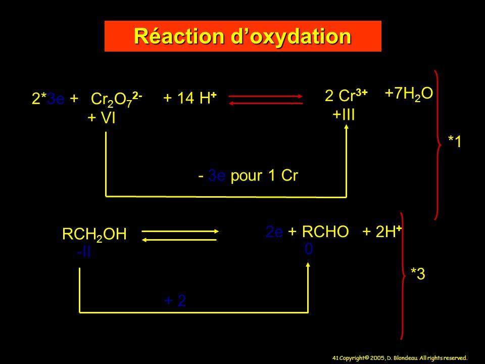 Réaction d'oxydation 2 Cr3+ +7H2O 2*3e + Cr2O72- + 14 H+ +III + VI *1