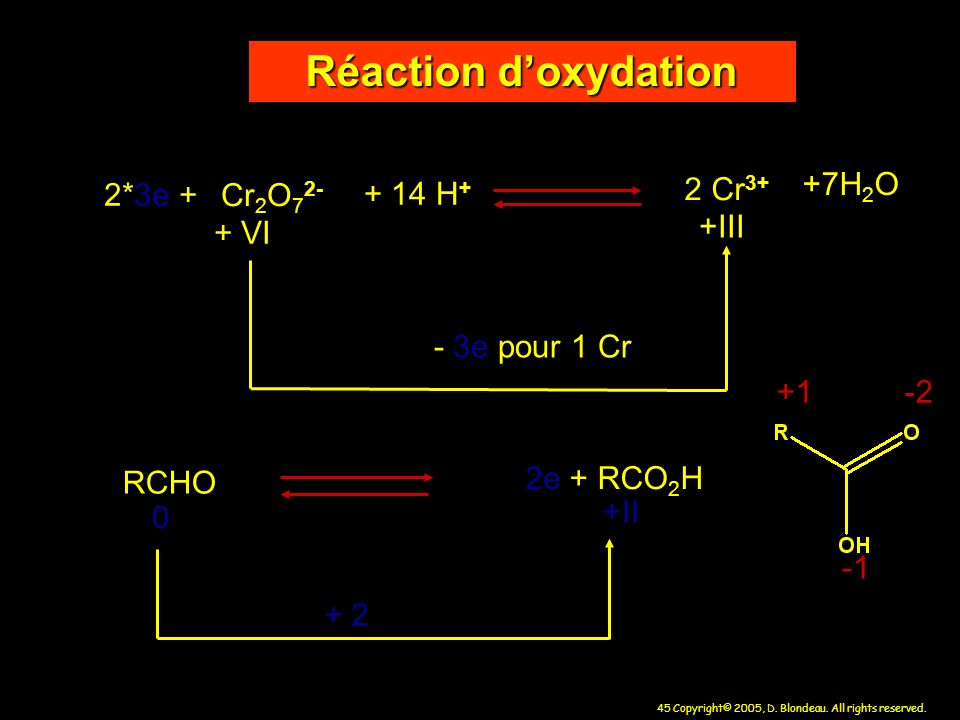 Réaction d'oxydation 2 Cr3+ +7H2O 2*3e + Cr2O72- + 14 H+ +III + VI