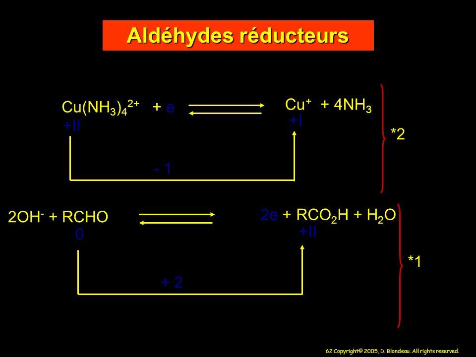 Aldéhydes réducteurs Cu+ + 4NH3 Cu(NH3)42+ + e +I +II *2 - 1