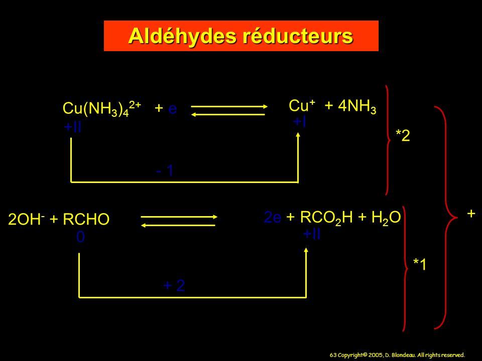 Aldéhydes réducteurs Cu+ + 4NH3 Cu(NH3)42+ + e +I +II *2 - 1 +
