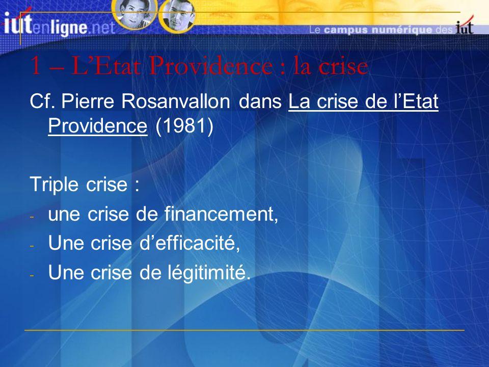 1 – L'Etat Providence : la crise