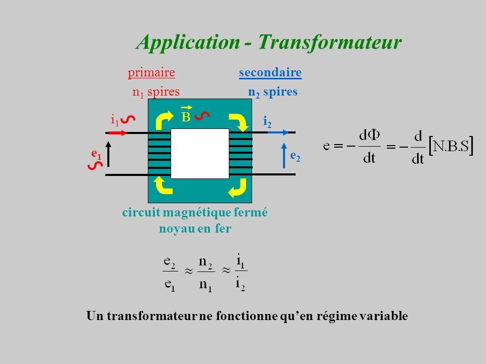 Application - Transformateur