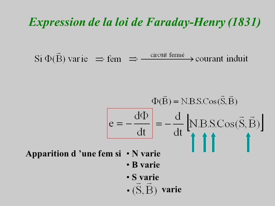 Expression de la loi de Faraday-Henry (1831)