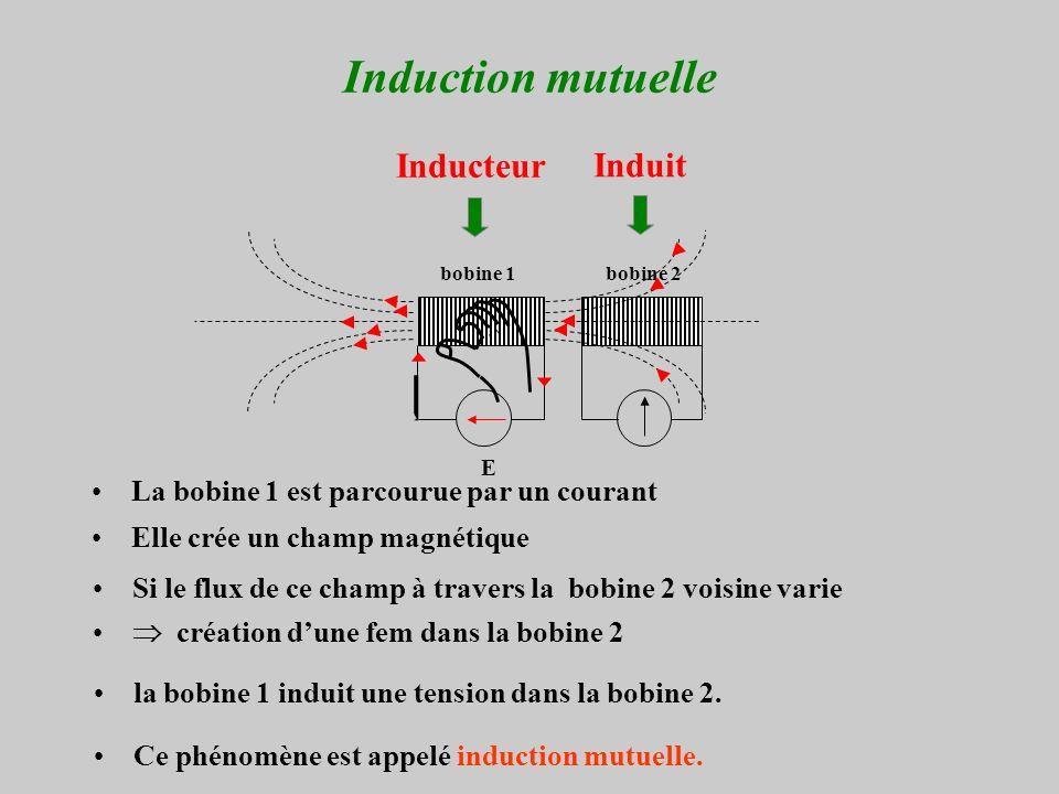 Induction mutuelle Inducteur Induit