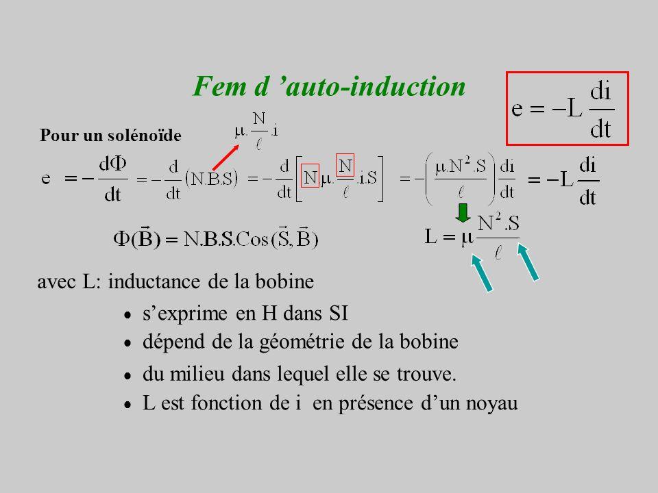 Fem d 'auto-induction avec L: inductance de la bobine