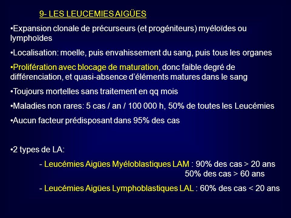 9- LES LEUCEMIES AIGÜESExpansion clonale de précurseurs (et progéniteurs) myéloïdes ou lymphoïdes.