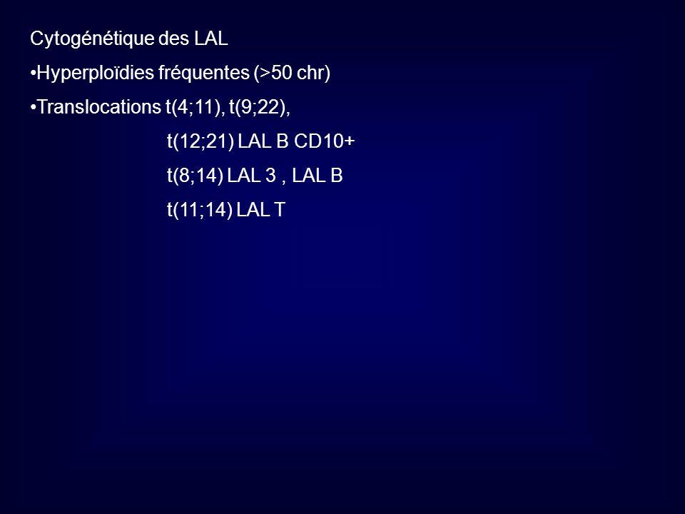 Cytogénétique des LAL Hyperploïdies fréquentes (>50 chr) Translocations t(4;11), t(9;22), t(12;21) LAL B CD10+