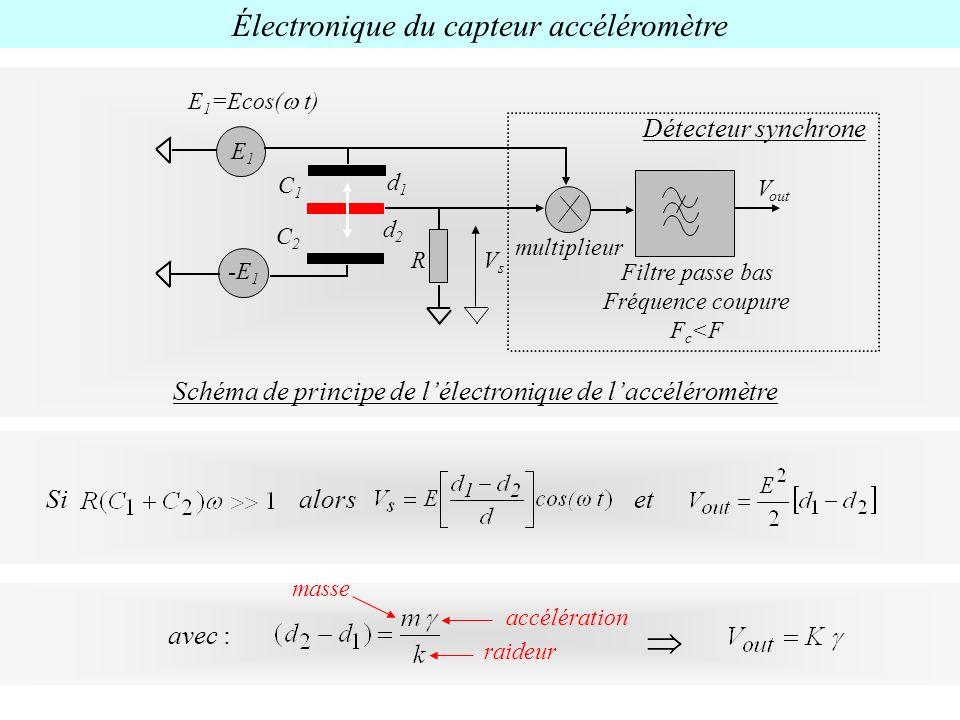  Électronique du capteur accéléromètre