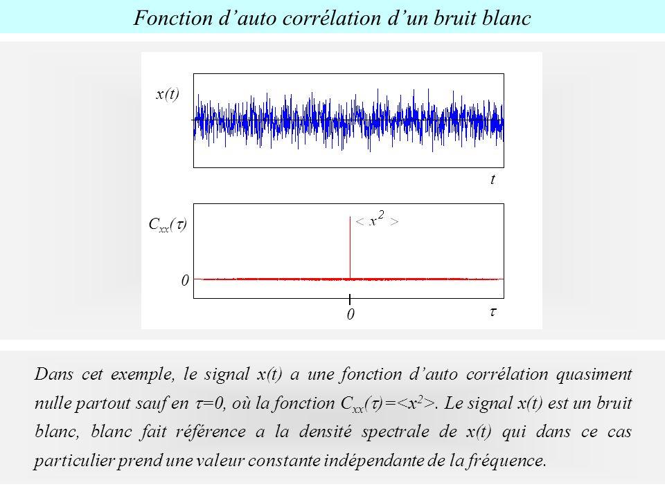Fonction d'auto corrélation d'un bruit blanc