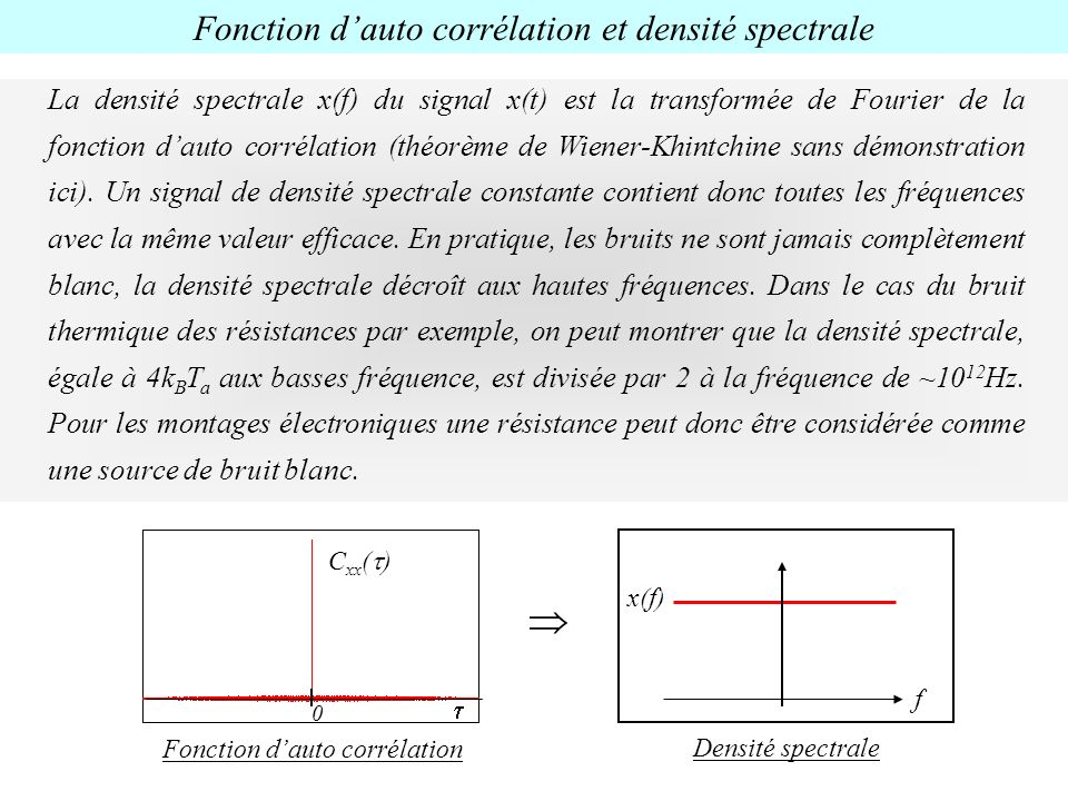 Fonction d'auto corrélation et densité spectrale