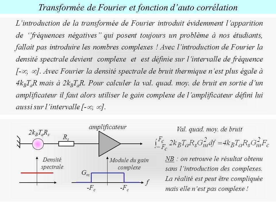 Transformée de Fourier et fonction d'auto corrélation