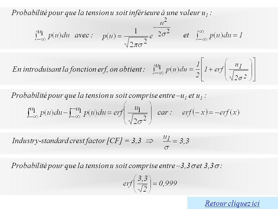 Probabilité pour que la tension u soit inférieure à une valeur u1 :