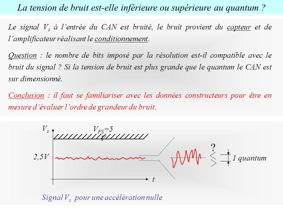 La tension de bruit est-elle inférieure ou supérieure au quantum