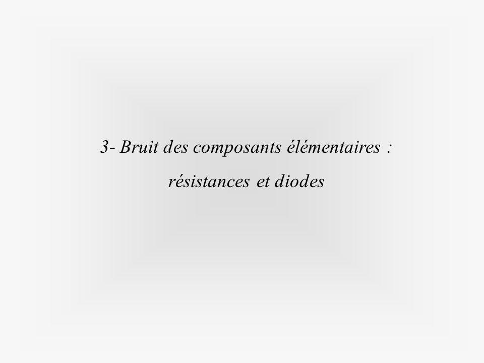 3- Bruit des composants élémentaires : résistances et diodes