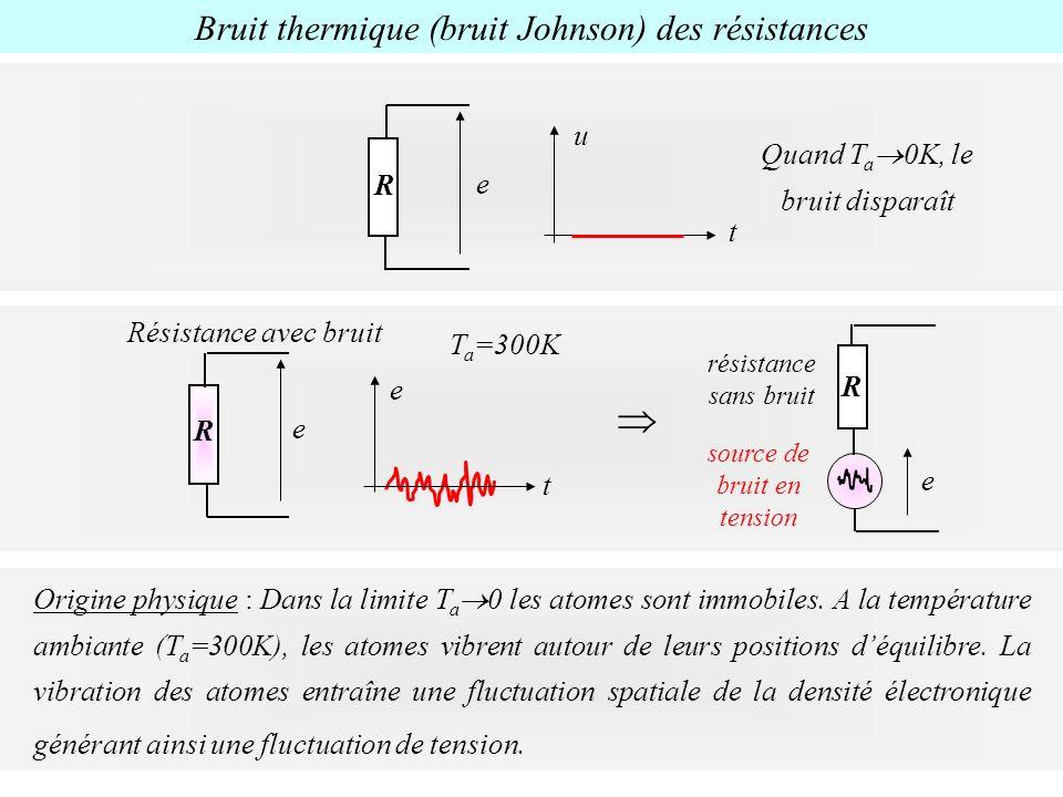  Bruit thermique (bruit Johnson) des résistances u