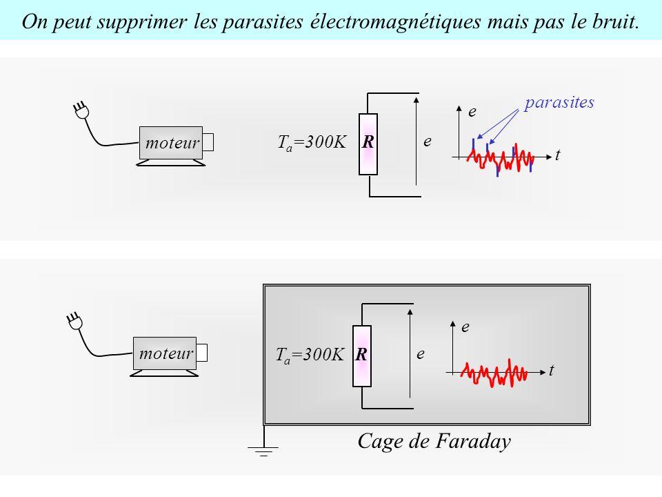 On peut supprimer les parasites électromagnétiques mais pas le bruit.
