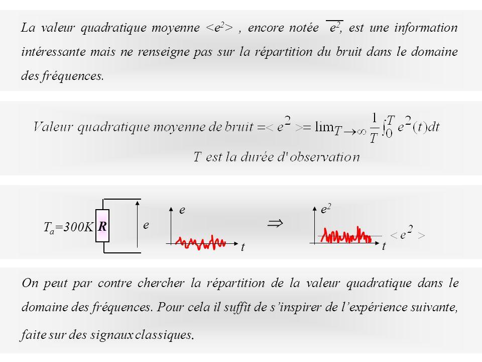 La valeur quadratique moyenne <e2> , encore notée e2, est une information intéressante mais ne renseigne pas sur la répartition du bruit dans le domaine des fréquences.