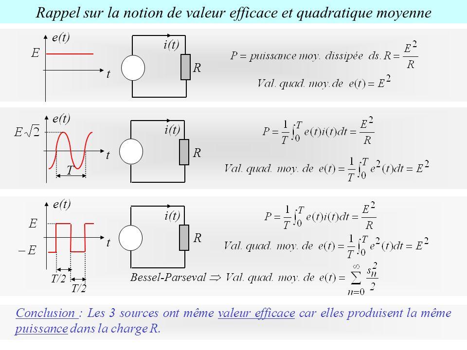 Rappel sur la notion de valeur efficace et quadratique moyenne