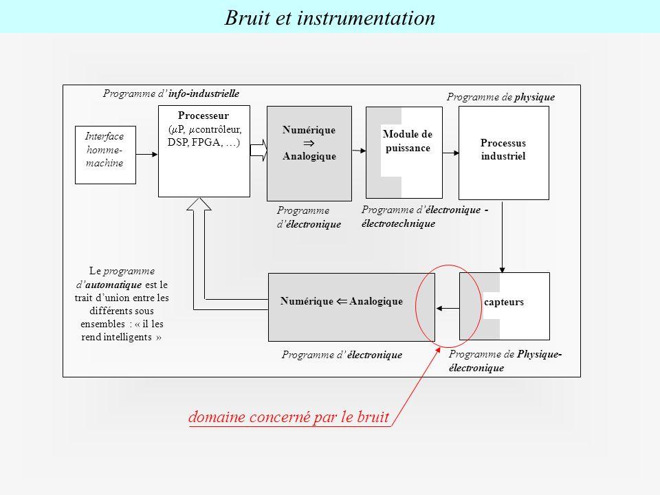 Bruit et instrumentation