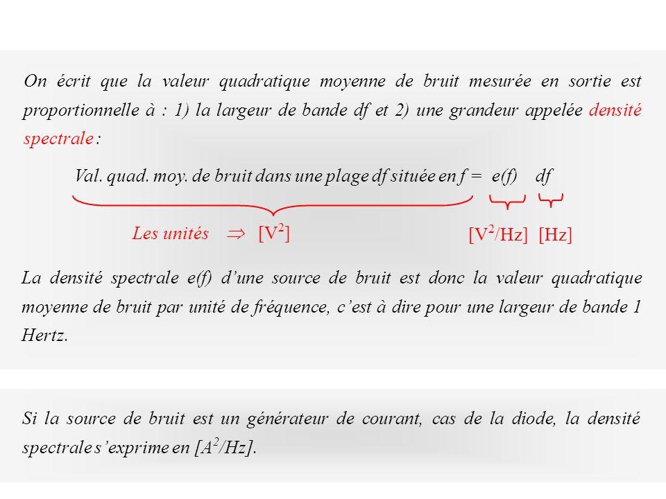 On écrit que la valeur quadratique moyenne de bruit mesurée en sortie est proportionnelle à : 1) la largeur de bande df et 2) une grandeur appelée densité spectrale :
