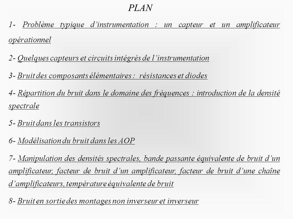 PLAN 1- Problème typique d'instrumentation : un capteur et un amplificateur opérationnel.