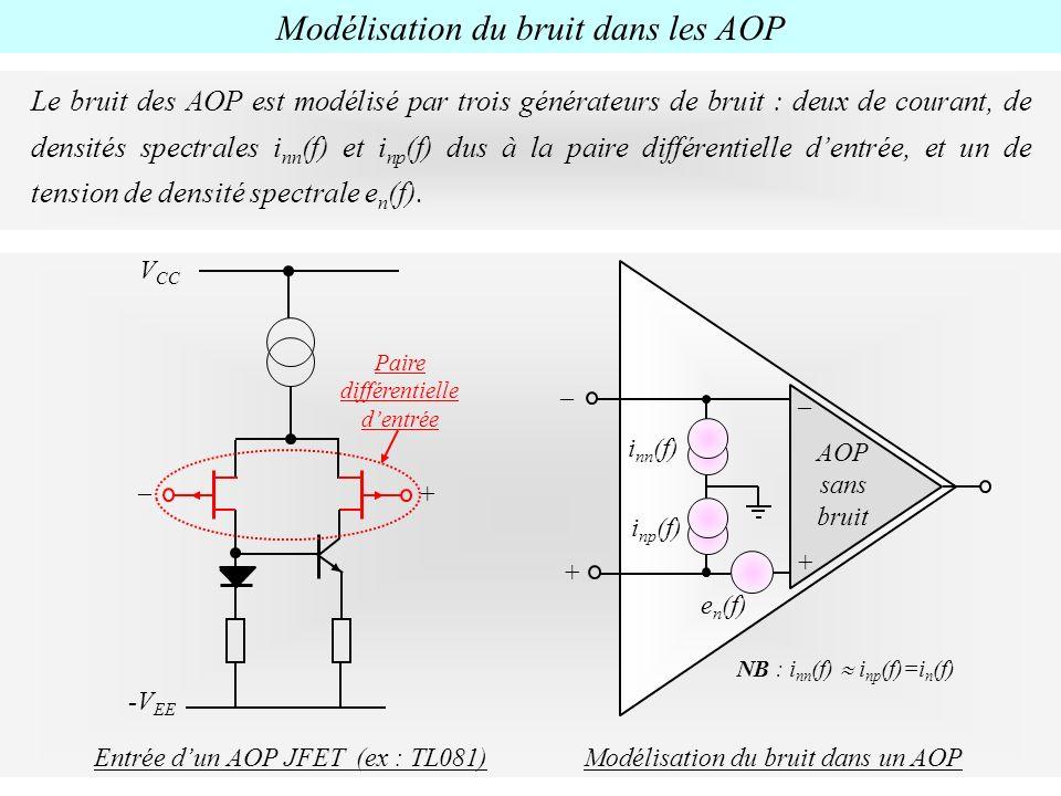 Modélisation du bruit dans les AOP