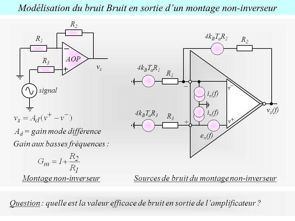 Modélisation du bruit Bruit en sortie d'un montage non-inverseur