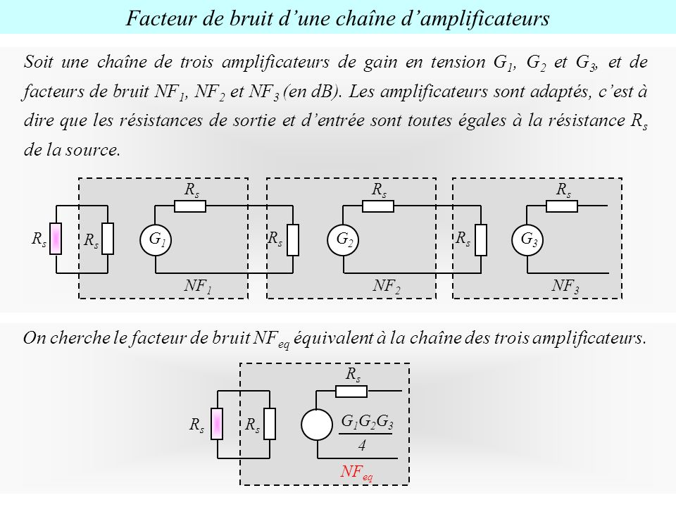 Facteur de bruit d'une chaîne d'amplificateurs