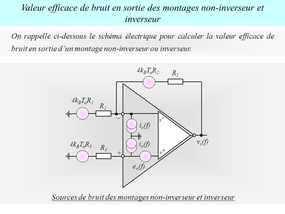 Sources de bruit des montages non-inverseur et inverseur