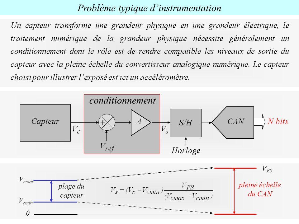 Problème typique d'instrumentation