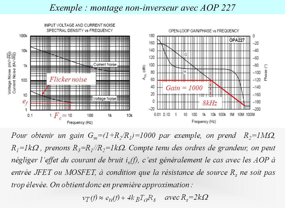 Exemple : montage non-inverseur avec AOP 227