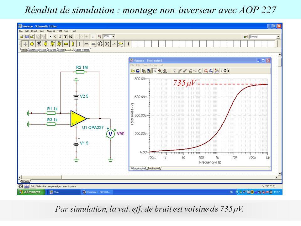 Résultat de simulation : montage non-inverseur avec AOP 227