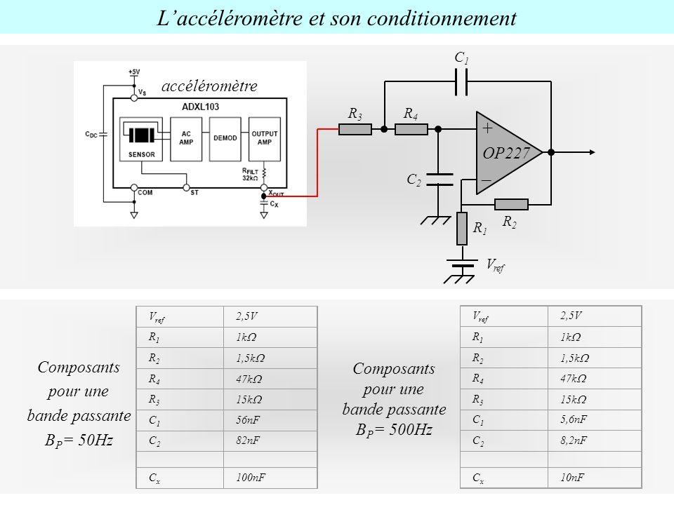 L'accéléromètre et son conditionnement