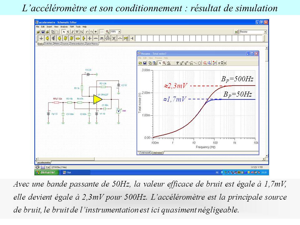 L'accéléromètre et son conditionnement : résultat de simulation