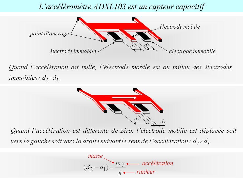 L'accéléromètre ADXL103 est un capteur capacitif