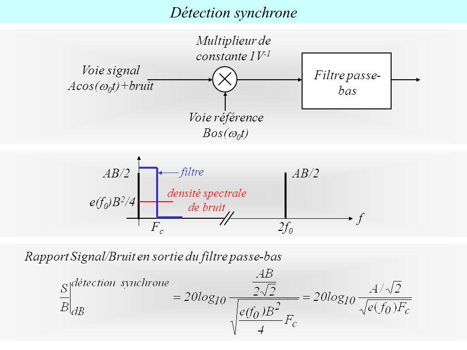 Détection synchrone Multiplieur de constante 1V-1 Filtre passe-bas
