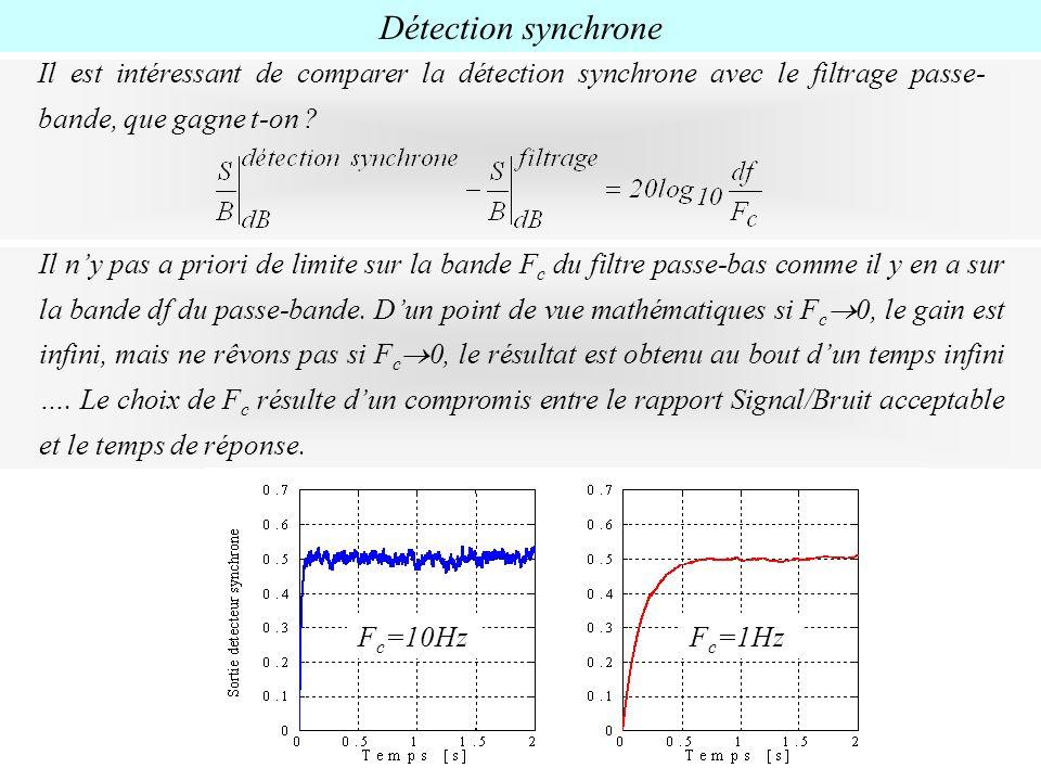 Détection synchrone Il est intéressant de comparer la détection synchrone avec le filtrage passe-bande, que gagne t-on