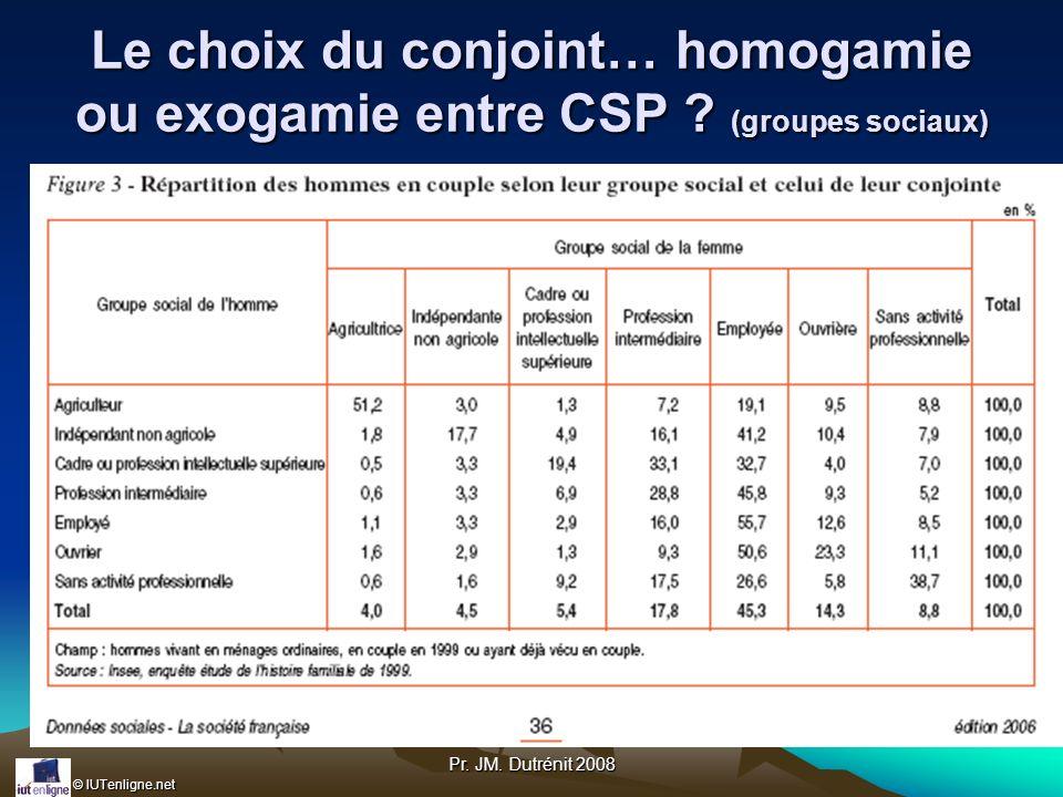 Le choix du conjoint… homogamie ou exogamie entre CSP