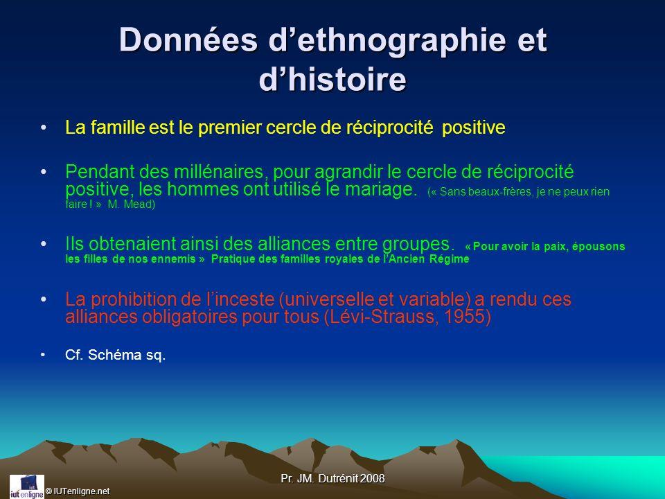 Données d'ethnographie et d'histoire
