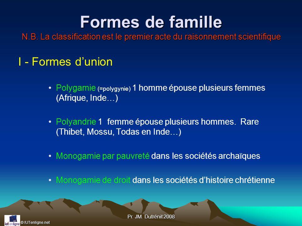 Formes de famille N.B. La classification est le premier acte du raisonnement scientifique