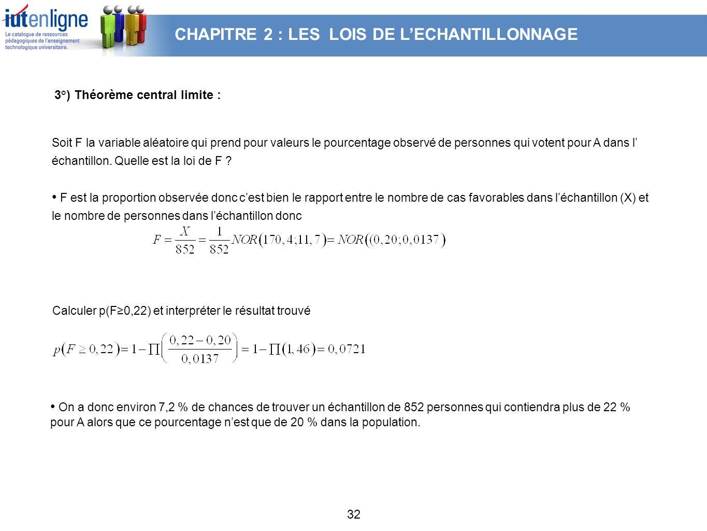 CHAPITRE 2 : LES LOIS DE L'ECHANTILLONNAGE