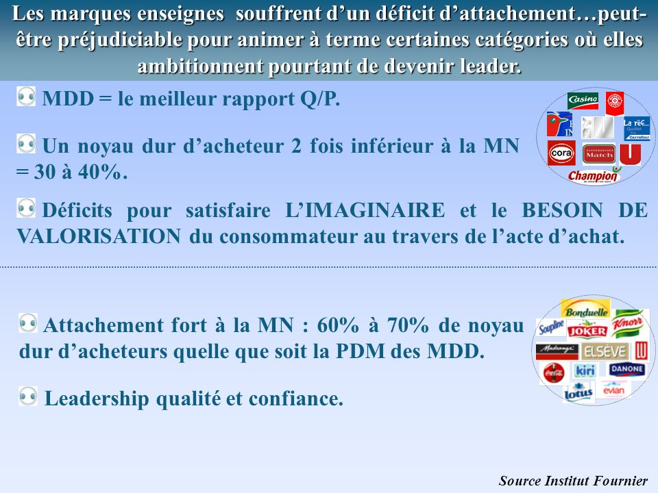 Source Institut Fournier